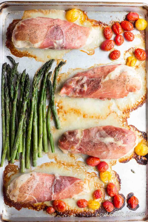 Low Carb Prosciutto Wrapped Chicken